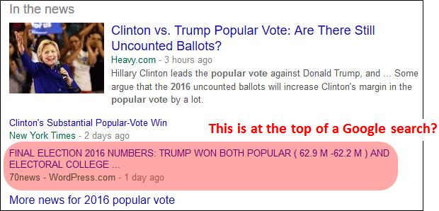 Google và Facebook bị cáo buộc là gây ảnh hưởng tới quyết định bầu cử Tổng thống Mỹ.