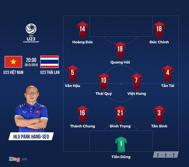Description: U23 Viet Nam vs Thai Lan: Quang Hai, Dinh Trong da chinh hinh anh 1