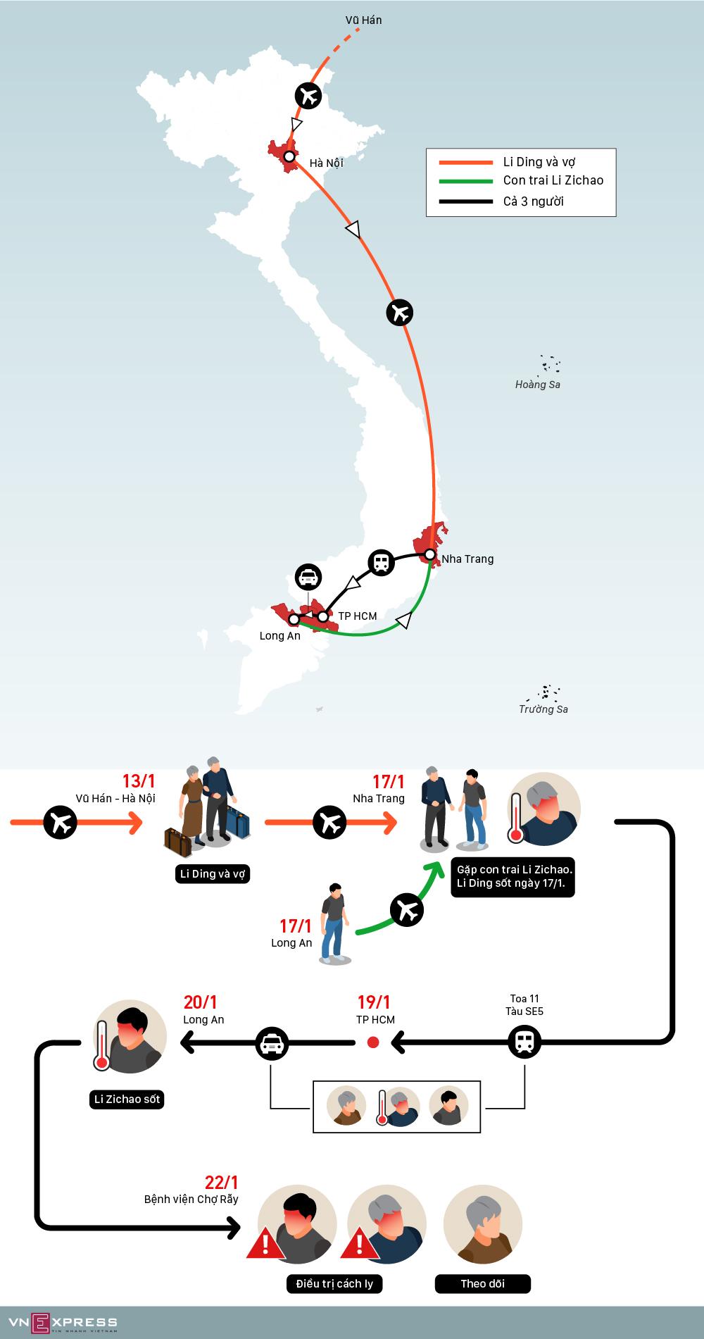 Hành trình của bệnh nhân viêm phổi Vũ Hán ở Việt Nam