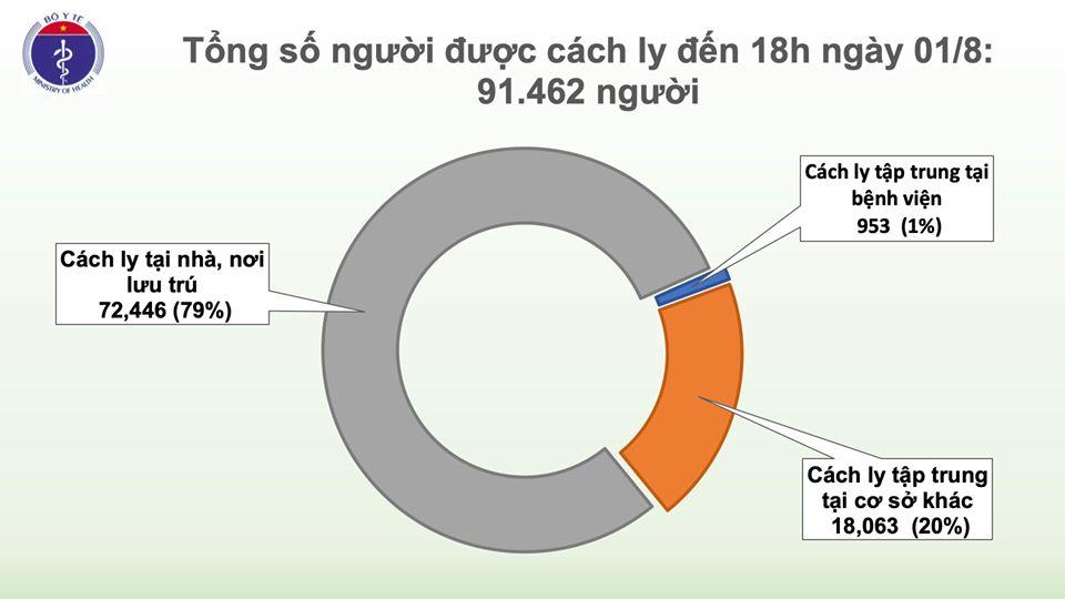 Description: Thêm 28 ca mắc COVID-19, Việt Nam có 586 ca bệnh