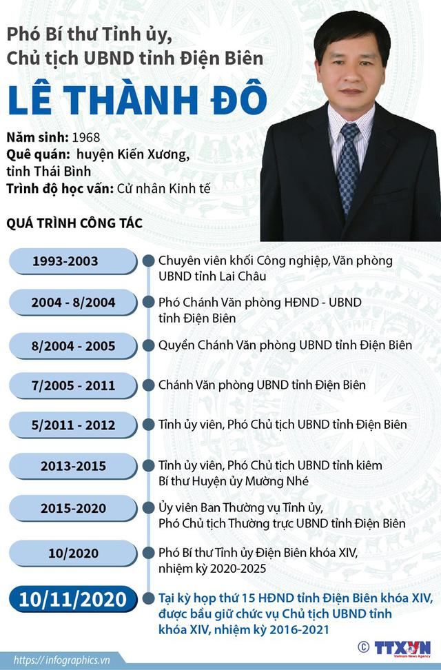 Tân chủ tịch UBND 7 tỉnh được bầu tuần qua