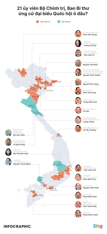 Infographic: 21 ủy viên Bộ Chính trị, Ban Bí thư ứng cử đại biểu Quốc hội ở đâu? - 1