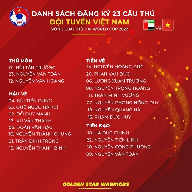 HLV Park công bố 23 cầu thủ đăng ký thi đấu với UAE đêm nay ảnh 2