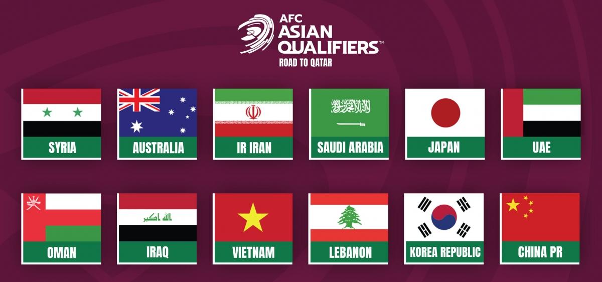 12 đội bóng vào vòng loại thứ 3 World Cup 2022.