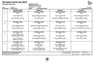 Trực tiếp Giải quần vợt quốc tế ITF Men's Futures M25 Tây Ninh – Hải Đăng Cúp 2019