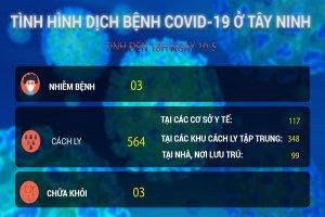 Video Cập nhật mới nhất tình hình dịch bệnh Covid-19 tính đến 18 giờ 00, ngày 10.5.2020