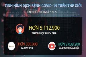 Video Cập nhật mới nhất tình hình dịch bệnh Covid-19 tính đến 18 giờ 00, ngày 21.5.2020