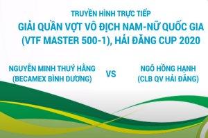 Giải quần vợt VTF Master 500-1-Cúp Hải Đăng năm 2020