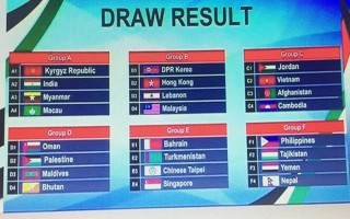 Bốc thăm vòng loại thứ 3 Asian Cup 2019: Việt Nam rộng cửa dự VCK