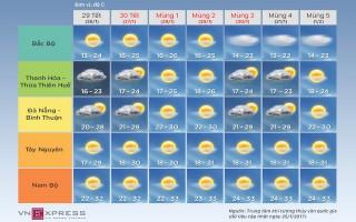 Thời tiết dịp Tết Nguyên đán của cả nước