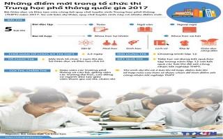 [Infographics] Những điểm mới trong kỳ thi THPT quốc gia 2017