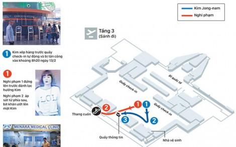 Diễn biến vụ hạ độc 'trong 5 giây' với Kim Jong-nam