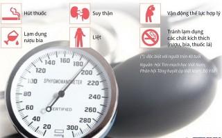 [Infographics] Việt Nam có khoảng 12 triệu người bị tăng huyết áp