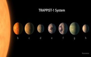 Thêm bí ẩn về 'hệ Mặt trời thứ hai' được giải mã
