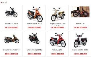 Bảng giá xe máy Honda tháng 7/2017 tại thị trường Việt Nam
