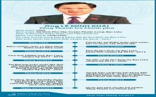 [Infographic]- Chân dung tân Tổng Thanh tra Chính phủ