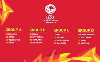 ĐT U23 Việt Nam chuẩn bị cho VCK châu Á