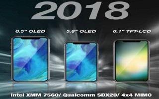 iPhone 2018 sẽ có bản 2 SIM