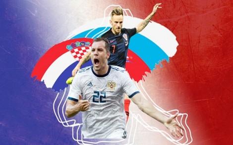 Nga và Croatia: Tin vào chủ nhà