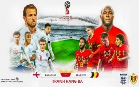 Anh và Bỉ: Quỷ đỏ thắng đẹp