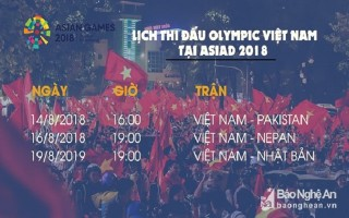 Người hâm mộ Việt Nam xem ASIAD 2018 miễn phí bằng cách nào?