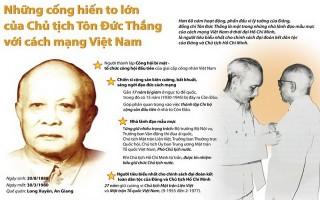 [Infographics] Những cống hiến to lớn của Chủ tịch Tôn Đức Thắng
