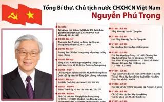 Tổng Bí thư, Chủ tịch nước CHXHCN Việt Nam Nguyễn Phú Trọng