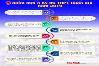 9 điểm mới ở Kỳ thi THPT Quốc gia năm 2019