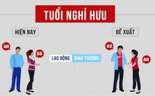[Infographics] Tăng tuổi nghỉ hưu: Chọn lộ trình nào?