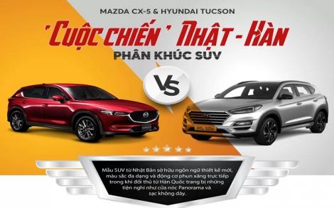 Mazda CX5-Hyundai Tucson: Cuộc chiến Nhật - Hàn trong phân khúc SUV