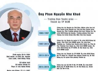 TP HCM bầu bổ sung 3 ủy viên Ban Thường vụ Thành ủy