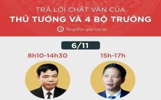 3 ngày đăng đàn của Thủ tướng và 4 bộ trưởng