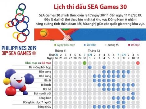 [Infographics] Lịch thi đấu các môn thể thao tại SEA Games 30