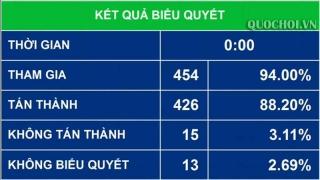 Kết quả bóng đá VCK U23 châu Á 2020