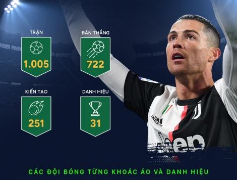 Ronaldo vĩ đại như thế nào ở tuổi 35
