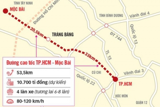 Lập ban chỉ đạo thực hiện đường cao tốc TP.Hồ Chí Minh - Mộc Bài