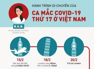 Hành trình di chuyển của người phụ nữ ở Hà Nội nhiễm virus corona