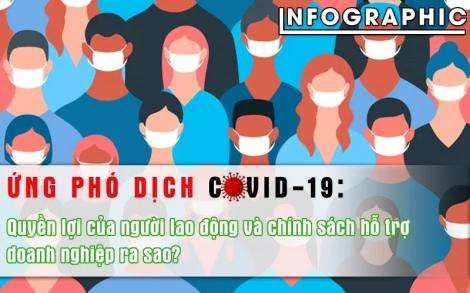 [Infographic] Ứng phó dịch Covid-19: Quyền lợi của người lao động và chính sách hỗ trợ doanh nghiệp ra sao?