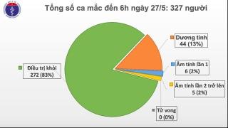 Sáng 27/5, đã 41 ngày không có ca mắc COVID-19 ở cộng đồng, bệnh nhân đã 3 lần ngừng tim khỏi bệnh