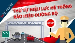 Lái xe buộc phải biết: Thứ tự hiệu lực của hệ thống báo hiệu đường bộ