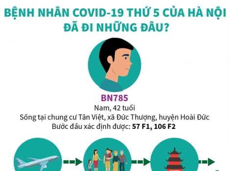 Bệnh nhân COVID-19 thứ 5 của Hà Nội đã đi những đâu?