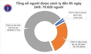 Sáng 24/8, không có ca mắc mới COVID-19, hơn 70.000 người cách ly chống dịch