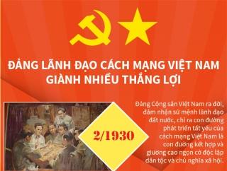 Đảng lãnh đạo Cách mạng Việt Nam giành nhiều thắng lợi