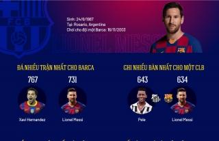 Những kỷ lục chờ Messi khi ở lại Barca