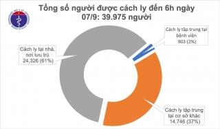 Không có ca mắc COVID-19, từ 0 giờ ngày 7/9, máy bay, tàu lửa, ô tô đi,đến Đà Nẵng hoạt động trở lại