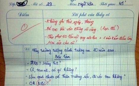 Bỏ quy định 'không cho điểm 0' đối với bài kiểm tra của học sinh tiểu học