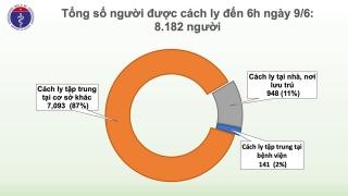 54 ngày không lây nhiễm nCoV cộng đồng