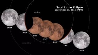 Những hiện tượng thiên văn không nên bỏ lỡ trong năm 2021