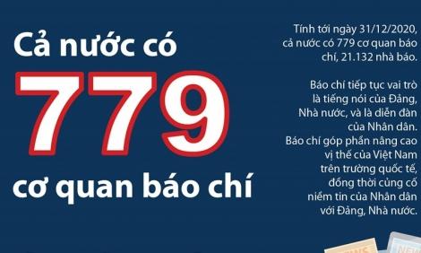 Việt Nam có 779 cơ quan báo chí trên cả nước
