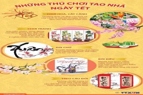 [Infographics] Những thú chơi tao nhã của người Việt ngày Tết